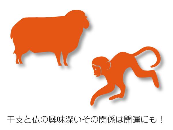 大日如来の説明〜