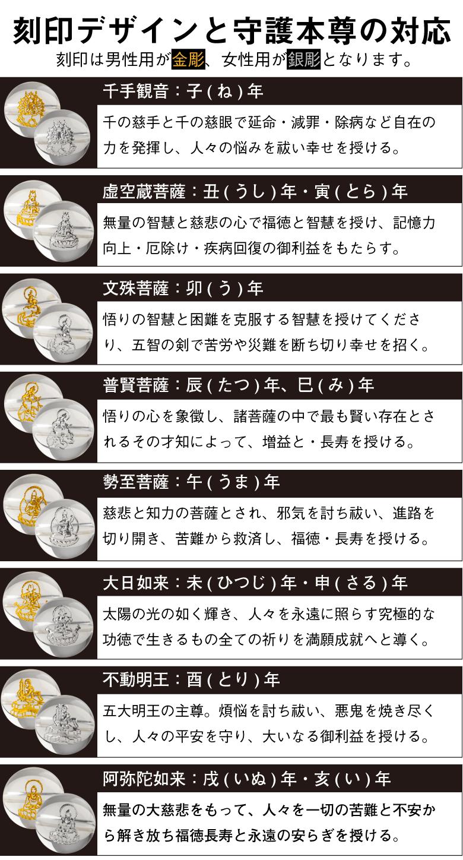 夏江まみの『沙羅玻璃』守護ブレスレットの説明〜