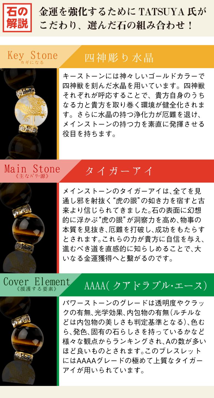 四神ゴールドラッシュ�の説明〜