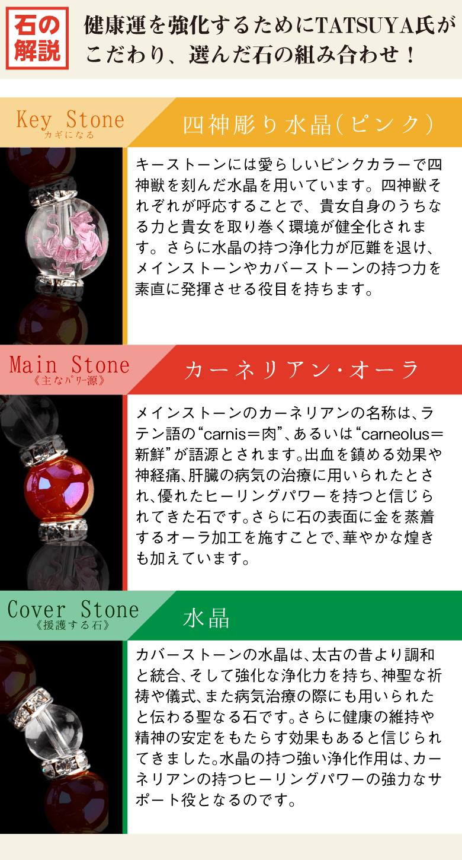 四神ヘルスナッツ�の説明〜