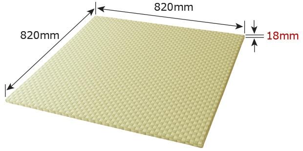 ユニット畳(置き畳)一枚分のサイズ