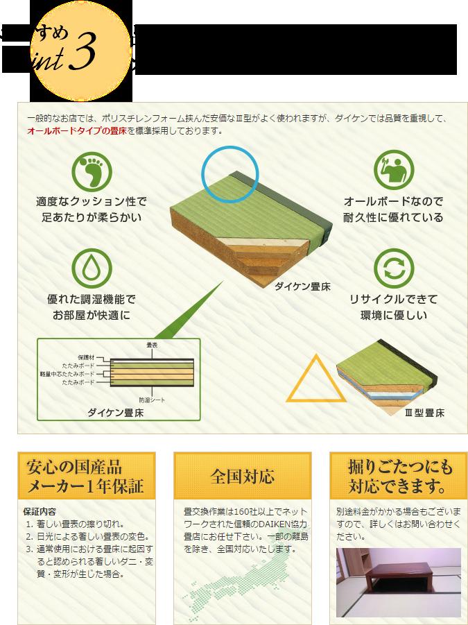 品質にこだわったオールボードタイプの畳床を使用
