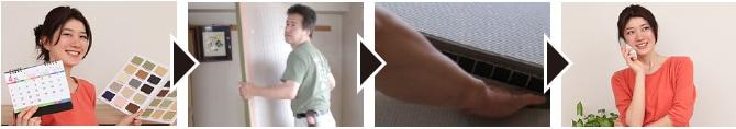 畳の表替え・交換作業の流れ
