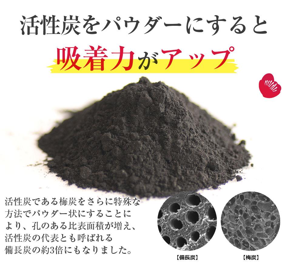 活性炭をパウダーにすると吸着力がアップ
