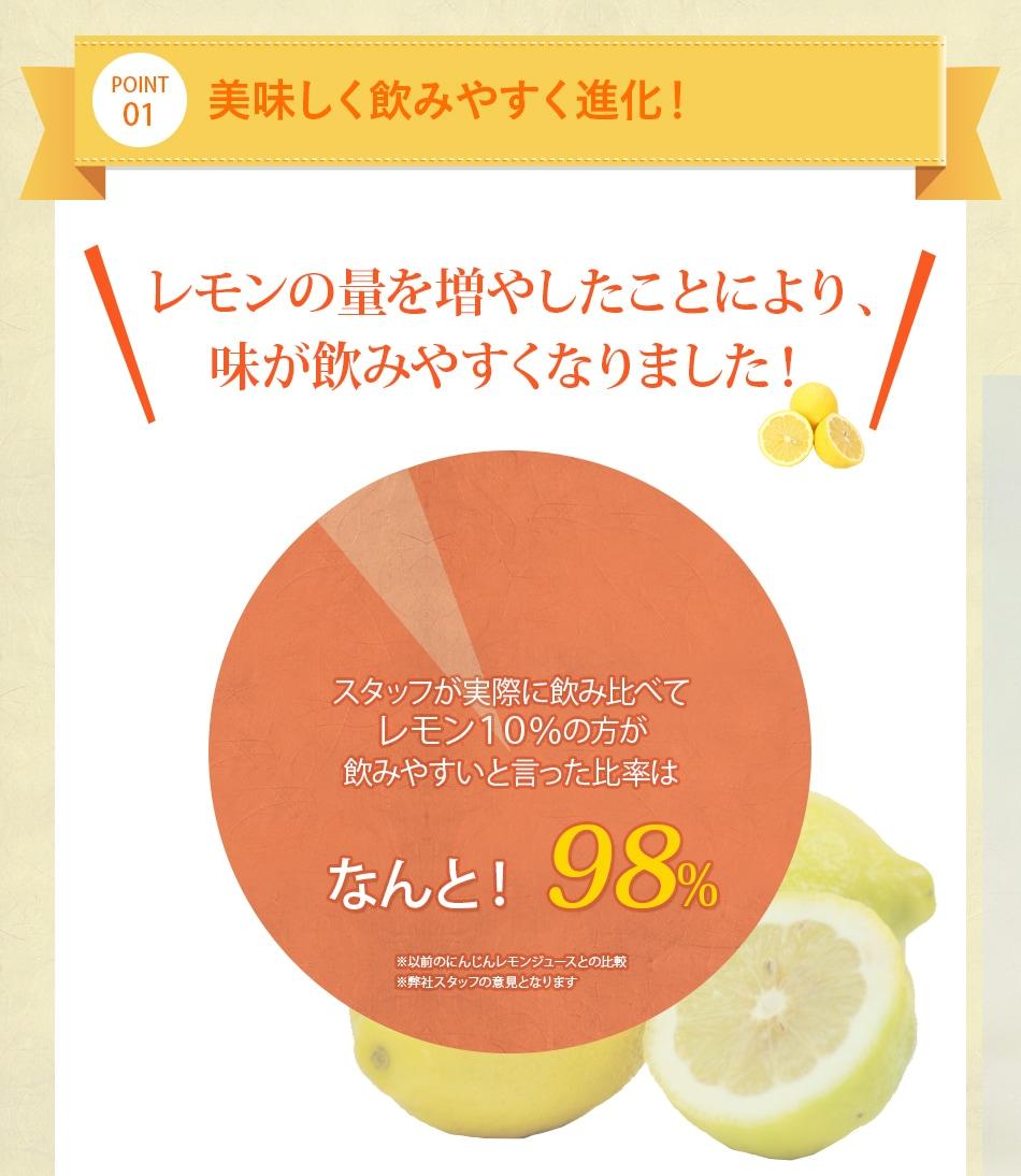 レモンの量を増やしたことにより、味が飲みやすくなりました