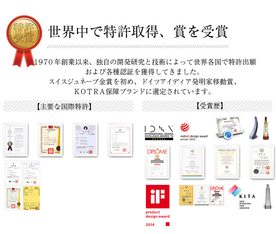 HUROM社は世界中で特許取得