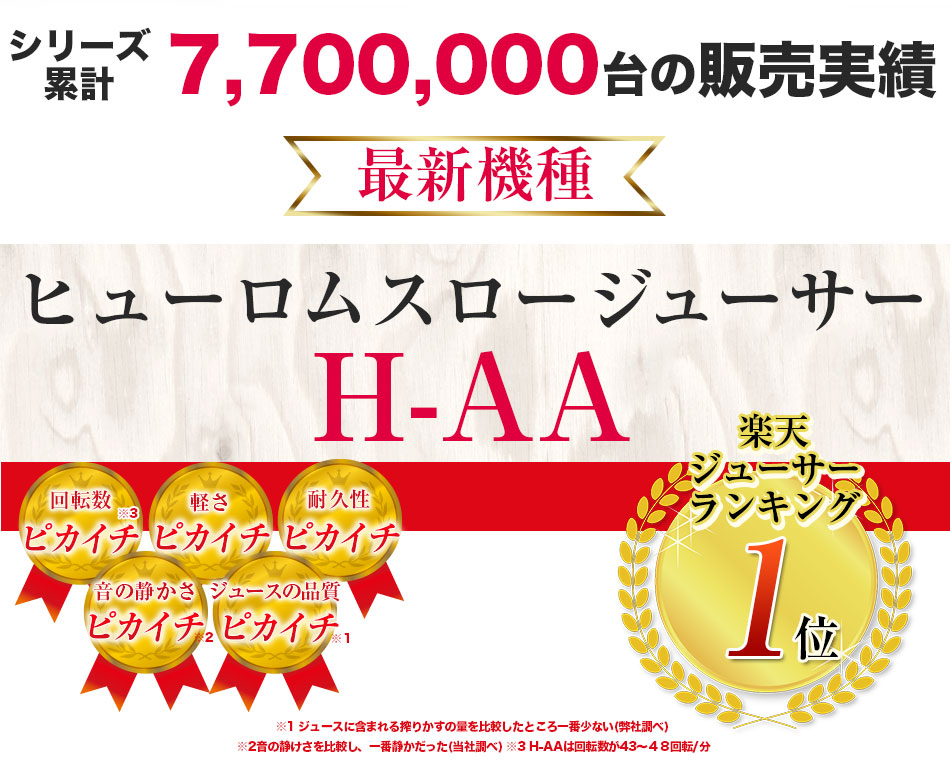 huromシリーズ累計 7,700,000台の販売実績 最新機種ヒューロムスロージューサー H-AA