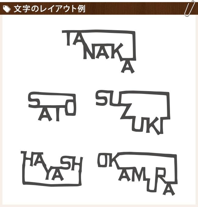 文字のレイアウト例