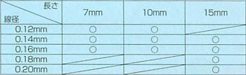 職人鍼 C300 寸法表