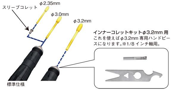 インナーコレットキットφ3.0mm軸用の説明図