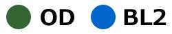【藤井電工】 柱上用安全帯補助用ベルト T-561 尻掛けベルト 【ツヨロン安全帯】