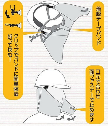 防寒着 防寒メットカバー(WT-409) 【防寒対策用品/寒さ/積雪/除雪/寒冷地/作業着】