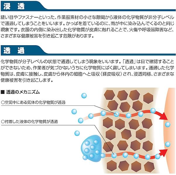 【防護服/保護服】 化学防護服 タイベック タイケムC型 【作業服】