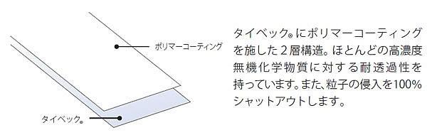 【防護服/保護服】 化学防護服 タイベックPEコート 【作業服】