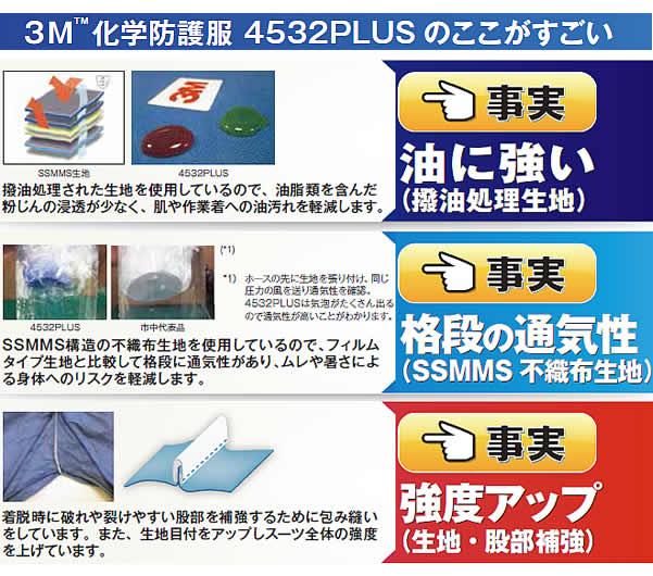 防護服/保護服 3M/スリーエム 4532PLUS 【タイベック/防塵服/放射能/化学防護服】