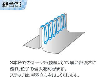 【防護服/保護服】 シゲマツ マイクロガード1500 (10着)【重松/作業服