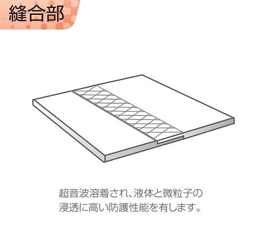 【防護服/保護服】 シゲマツ マイクロガード2500PLUS 【重松/作業服】