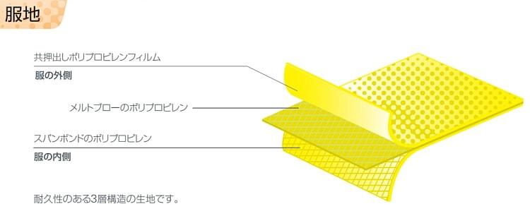 【防護服/保護服】 シゲマツ マイクロケム3000 【重松/作業服】