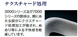 3M取り換え式防塵マスク テクスチャード処理