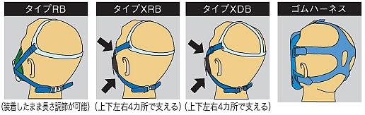 興研マスク頭ひも種類