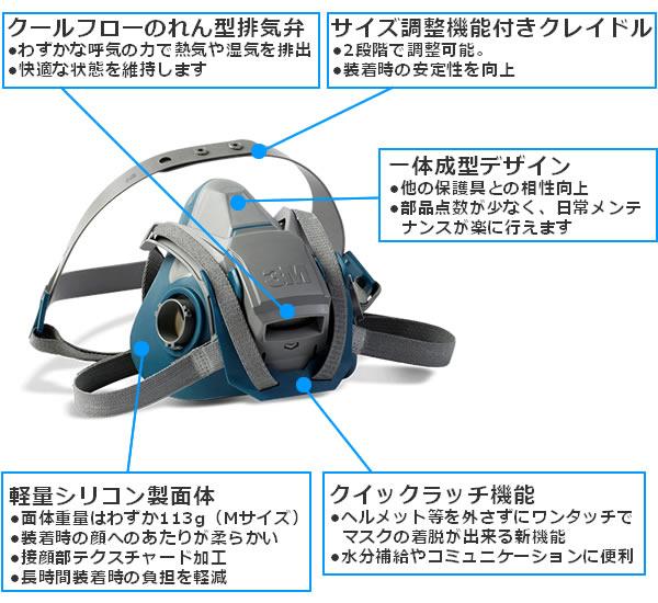 3M/スリーエム 防毒マスク 6500QL-CL3(区分3用) 防じん防毒併用タイプ