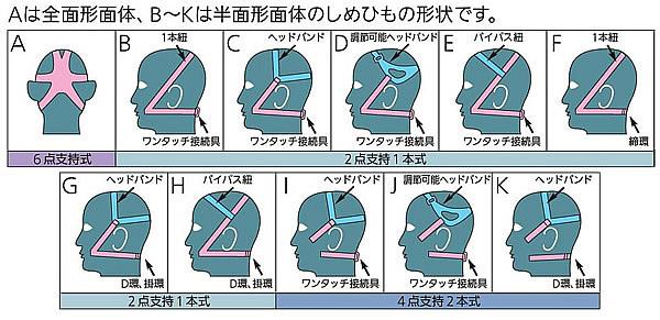 重松製作所マスクしめひも形状(シゲマツ)
