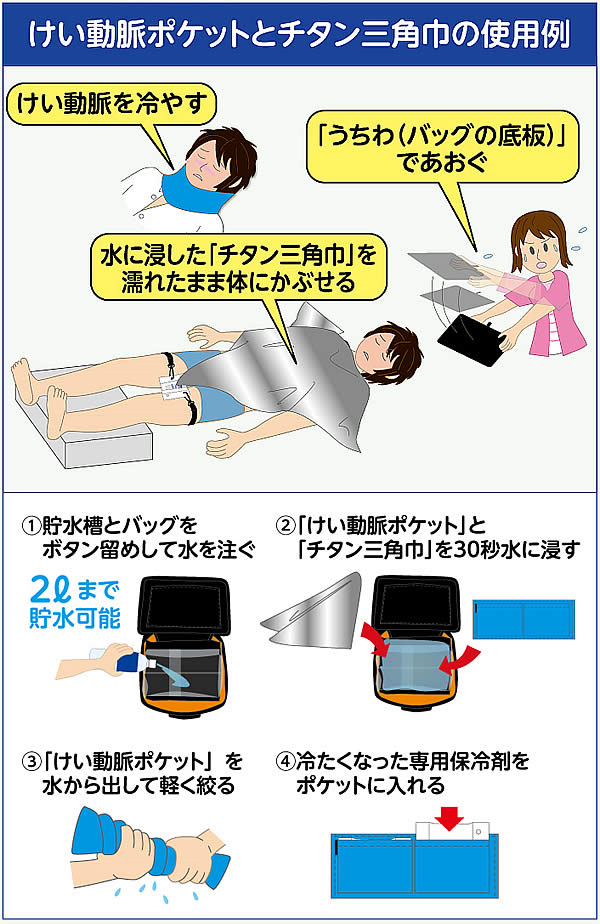 熱中症対策商品 熱中症応急キット