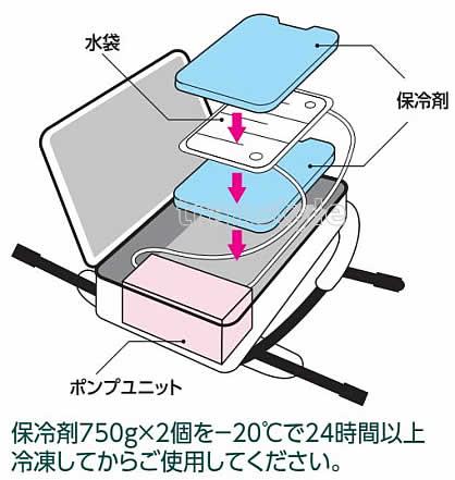 【熱中症対策/暑さ対策】冷却下着ベスト型 リュックタイプ (HO-806)