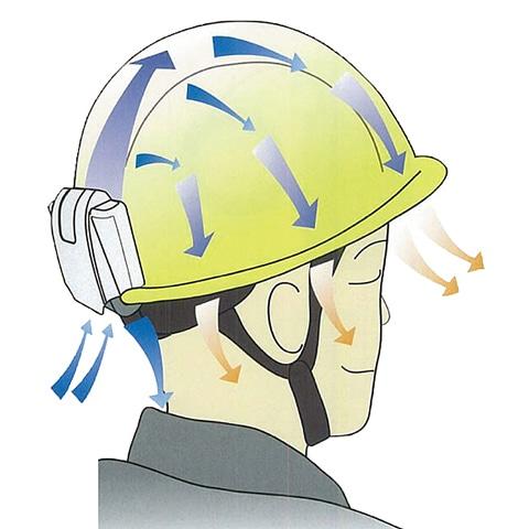 【熱中症対策/暑さ対策】ヘルクール 電池一体型 (HO-901)【作業/炎天下/首・頭を冷やす/ヘルメット】