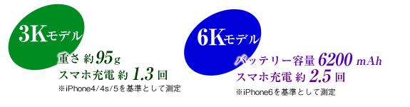 スマホ充電1.3回3Kモデル/スマホ充電2.5回6Kモデル