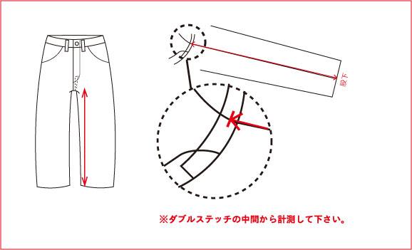 デニム裾上げの寸計測法