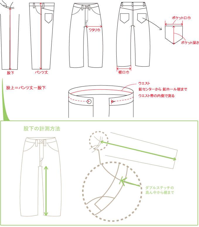 パンツ寸法方法