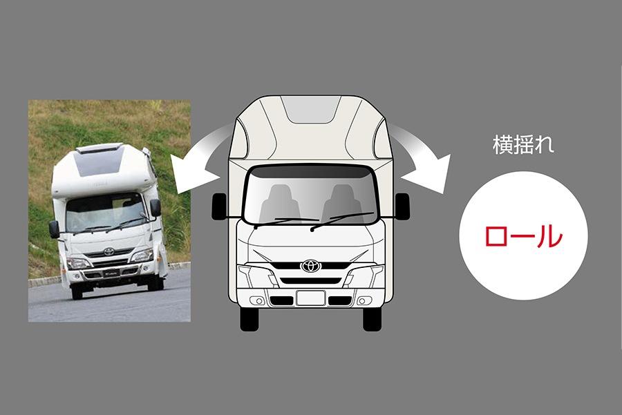 カムロード用 乗り心地改善 足廻りパーツ ユーアイビークル UI vehicle