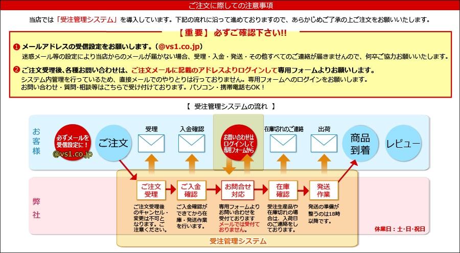 カー用品・カーパーツ・ドレスアップパーツの激安通販VS-ONE