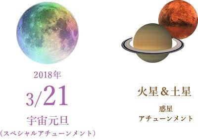 2018年 3/21 宇宙元旦 (スペシャルアチューンメント)