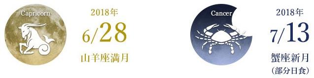 6/28 山羊座満月 7/13 蟹座新月