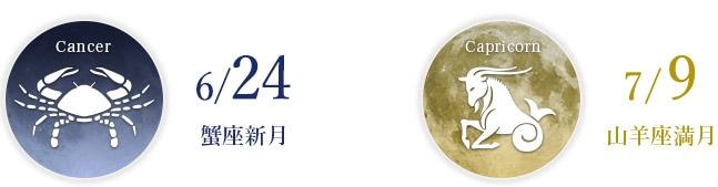 6月24 蟹座新月 7/9 山羊座満月
