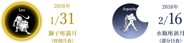 2018年 1/31 獅子座満月(皆既月食) 2018年 2/16 水瓶座新月(部分日食)