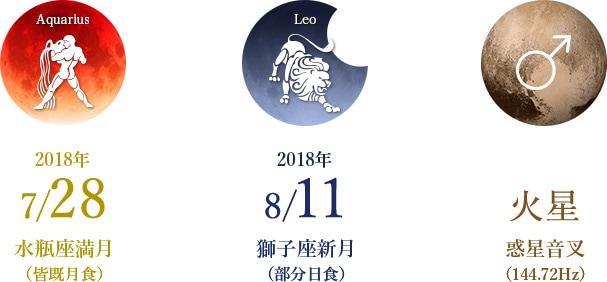 2018 7/28 水瓶座満月(皆既月食) 2018 8/11 獅子座新月(部分日食) 火星 惑星音叉(144.72Hz)
