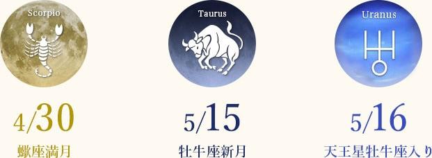 4/30 蠍座満月 5/15 牡牛座新月 5/16 天王星牡牛座入り