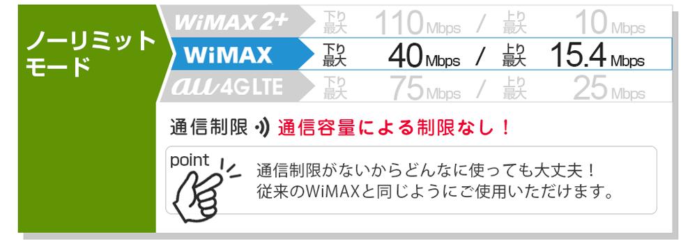 ノーリミットモード:通信制限がないからどんなに使っても大丈夫!従来のWiMAXと同じようにご使用いただけます。