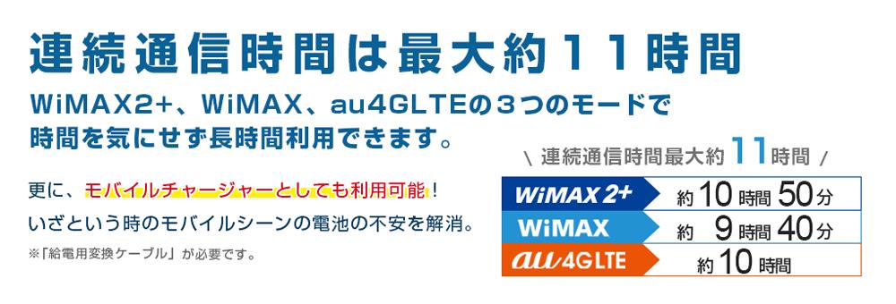 連続通信時間は最大約11時間。WiMAX2+、WiMAX、au4GLTEの3つのモードで時間を気にせず長時間利用できます。更に、モバイルチャージャーとしても利用可能!いざという時のモバイルシーンの電池の不安を解消。※同梱の「給電用変換ケーブル」と「microUSBケーブル」が必要です。