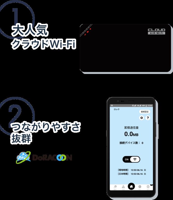 U3 とDOR01