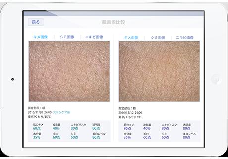 Smart Skin Care(スマートスキンケア)