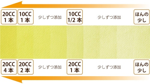 MOEGU COLORイエローの塗装サンプル