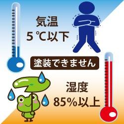 気温5度以下・湿度85%以上は塗装できません
