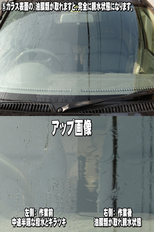 ガラス表面の油膜類が取れますと、完全に親水状態になります。