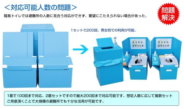 緊急災害用仮設トイレシステム 対応可能人数の問題解決!