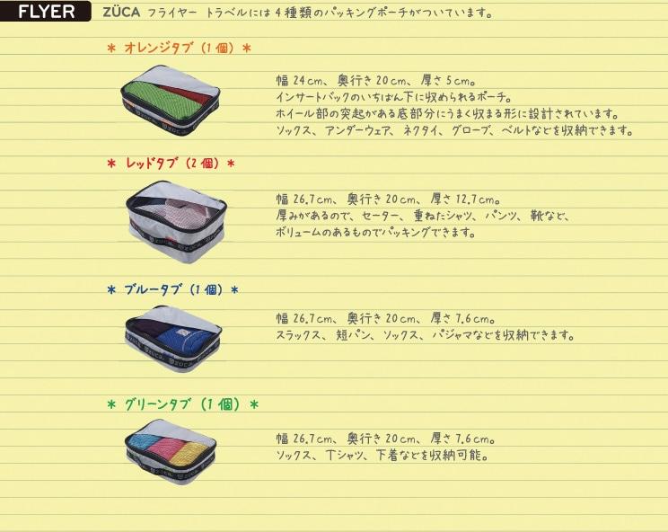 ZUCA フライヤー トラベルには4種類のパッキングポーチがついています。