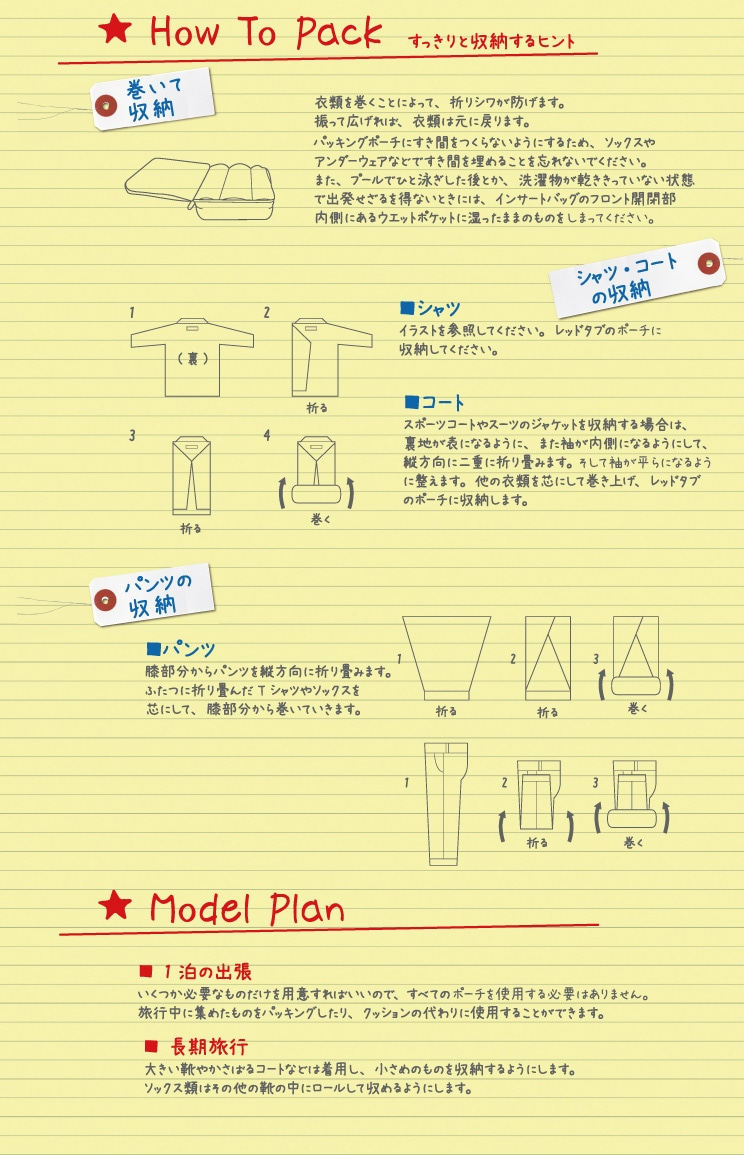 How To Pack すっきりと収納するヒント